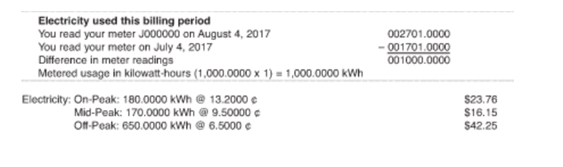 How To Calculate Your Hydro One Bill